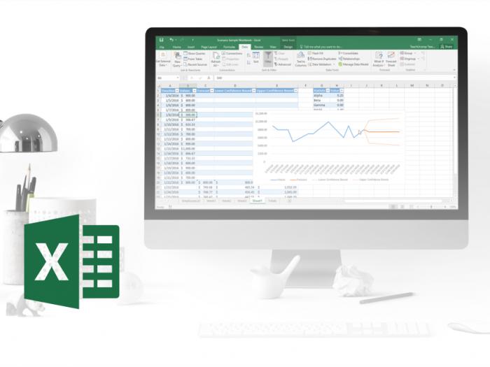 Microsoft Office Excel -Vrtilne tabele skrivanje podatkov